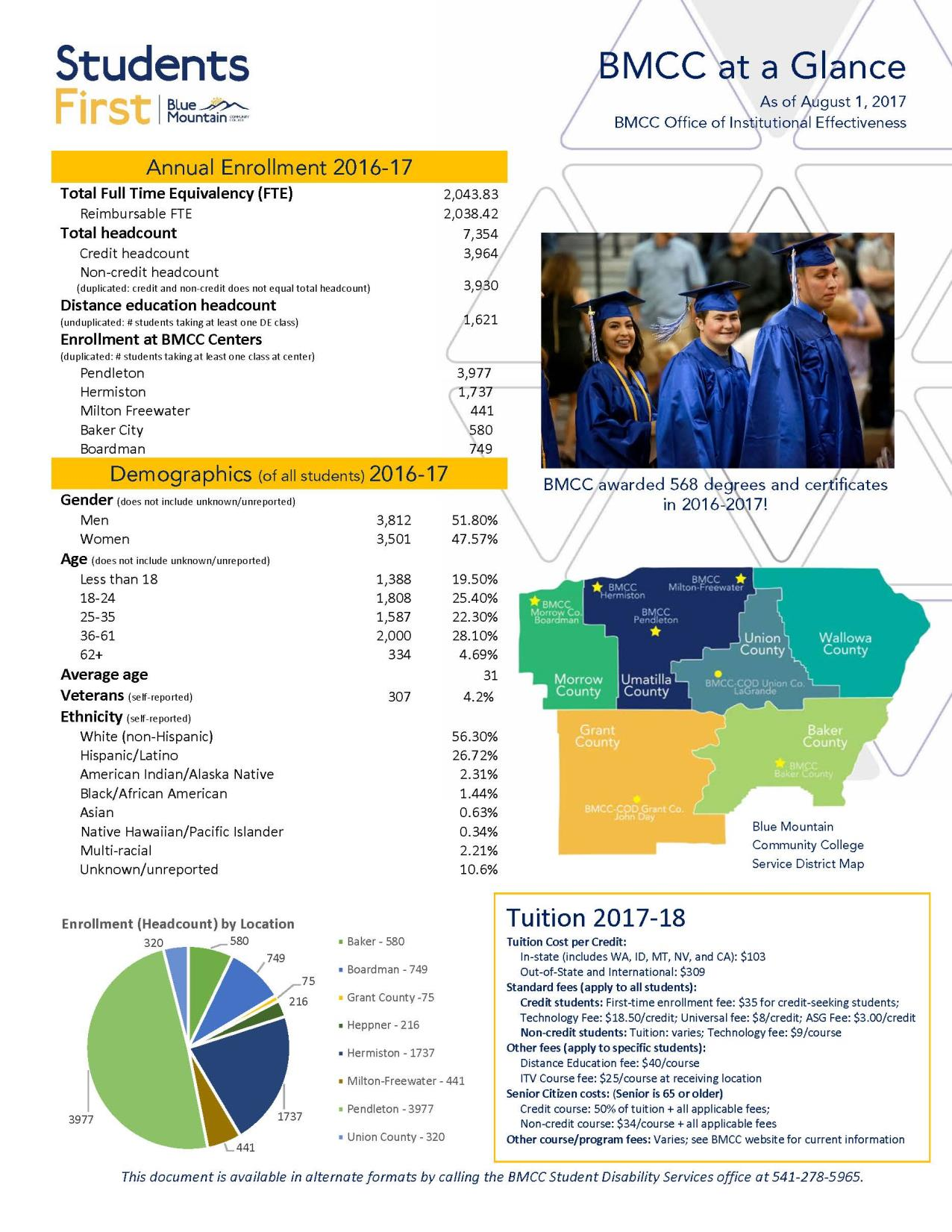 2016-17 At-a-Glance Page_1